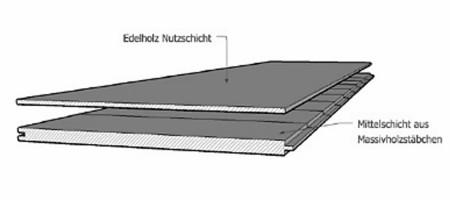 Landhausdielen Parket Zweischicht (2-Schicht)