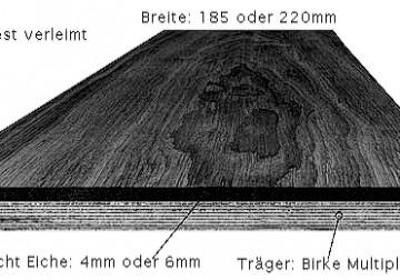 Parkett Holzdielen mit Multiplex Träger